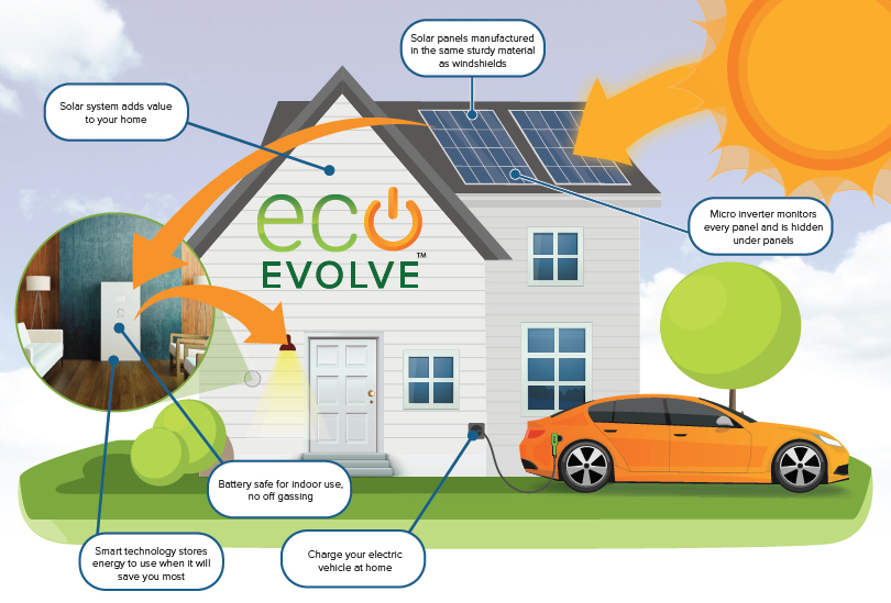 EcoHouse.jpg